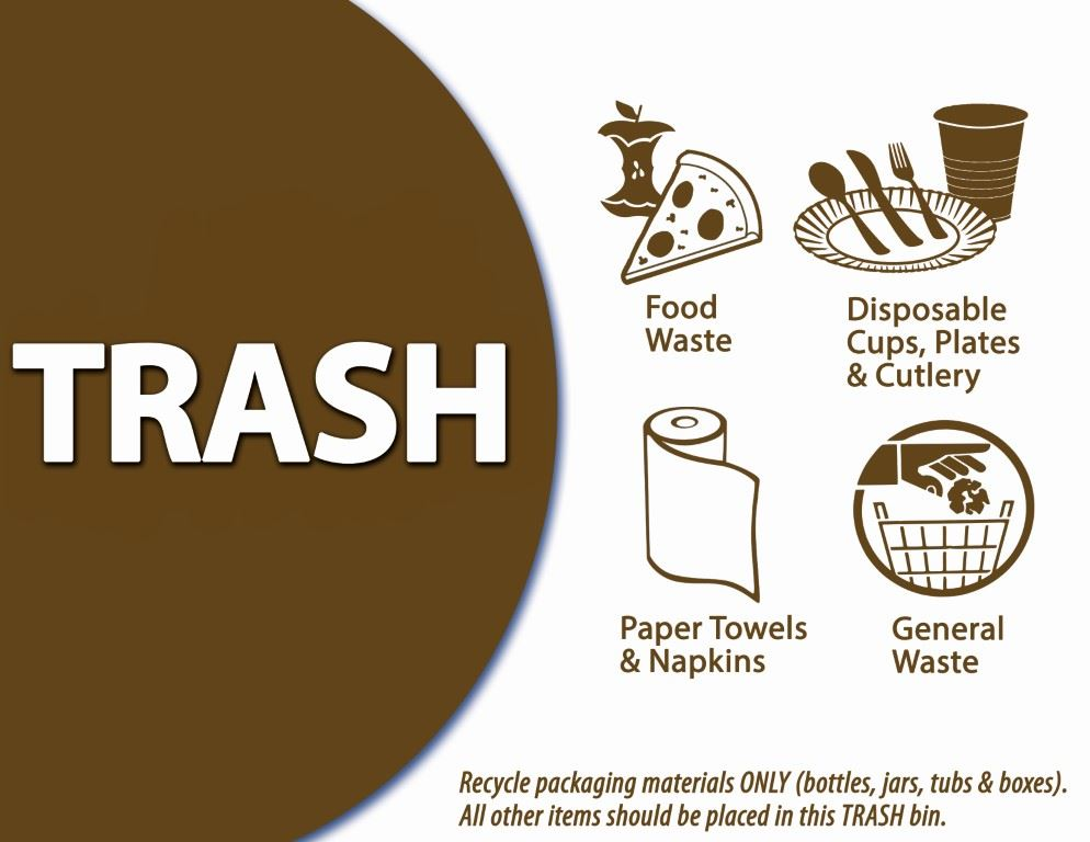 Trash (including food waste) Poster