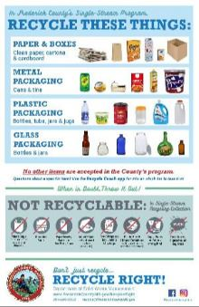 2019 Recycling Poster